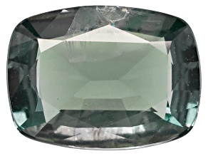 Brazilian Alexandrite Minimum .90ct mm Varies Cushion Very Strong Color Change