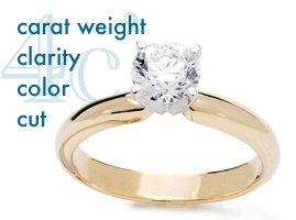 gold ring with diamond gemstone