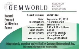 Natural Emerald Verification Report