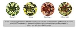 different colors of zultanite gemstones