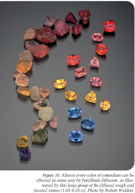 almost every color of corundum