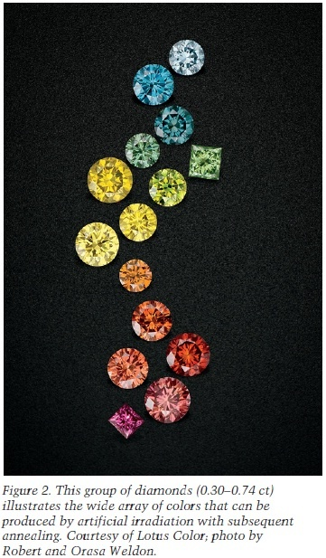 Color array of diamonds