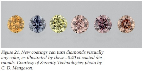 coatings on diamonds