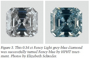 Fancy Light gray-blue diamond