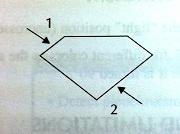 axis orientation