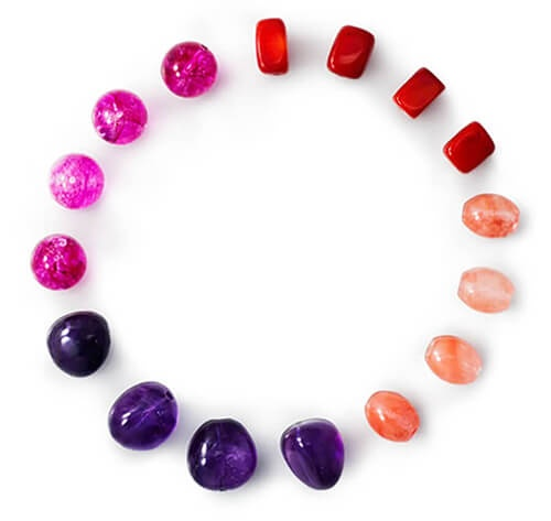 Circular Formation of Beads